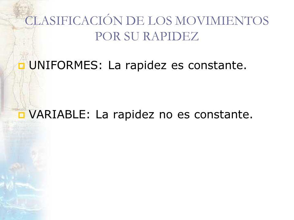 CLASIFICACIÓN DE LOS MOVIMIENTOS POR SU RAPIDEZ