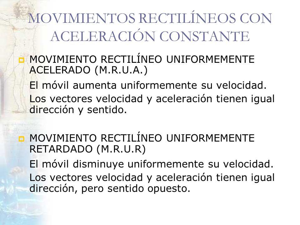 MOVIMIENTOS RECTILÍNEOS CON ACELERACIÓN CONSTANTE