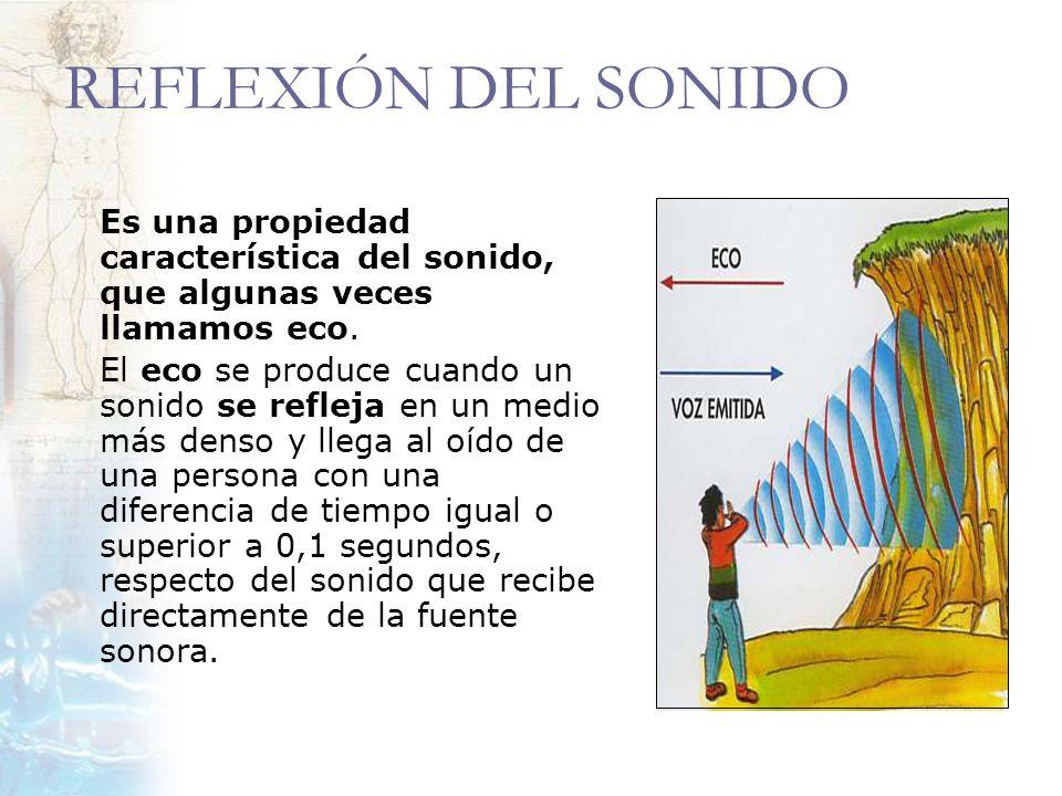 REFLEXIÓN DEL SONIDO Es una propiedad característica del sonido, que algunas veces llamamos eco.