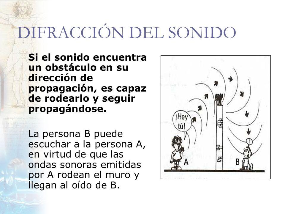 DIFRACCIÓN DEL SONIDO Si el sonido encuentra un obstáculo en su dirección de propagación, es capaz de rodearlo y seguir propagándose.