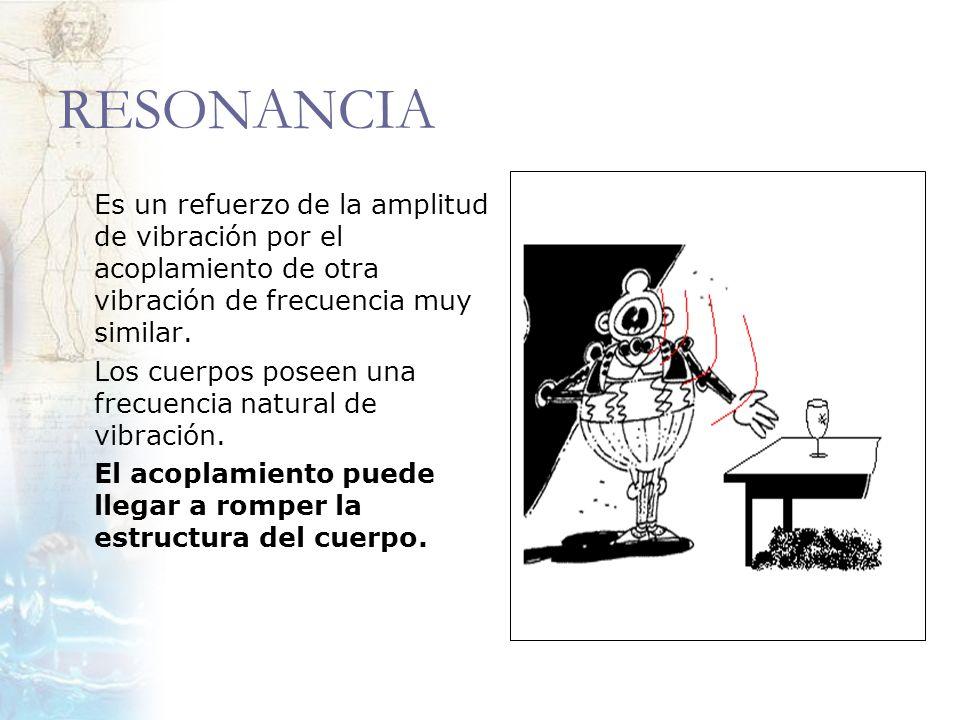 RESONANCIA Es un refuerzo de la amplitud de vibración por el acoplamiento de otra vibración de frecuencia muy similar.
