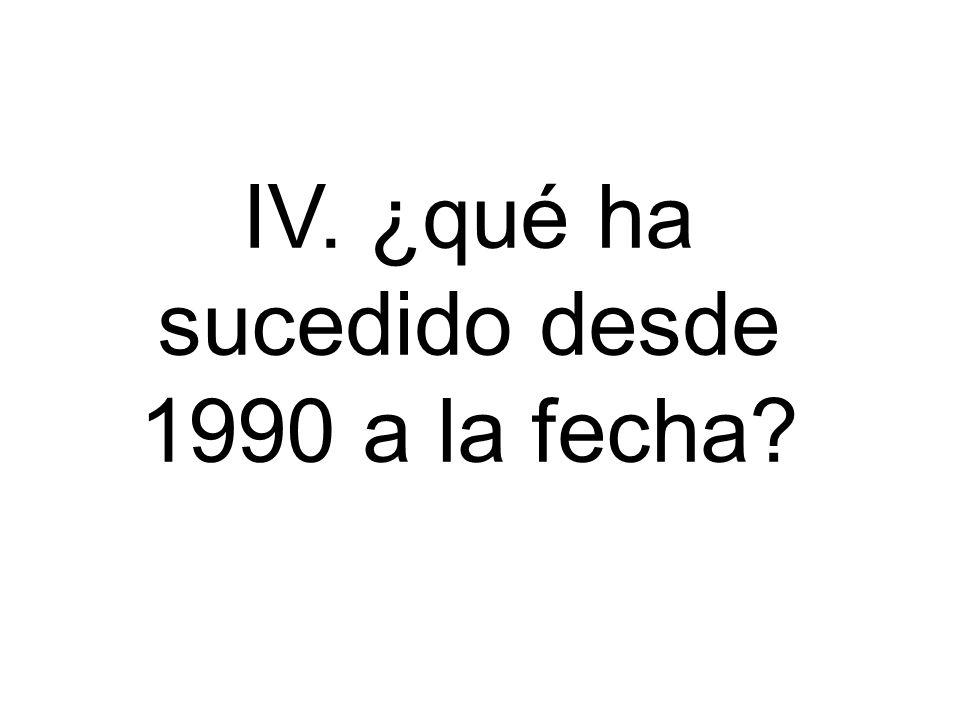 IV. ¿qué ha sucedido desde 1990 a la fecha