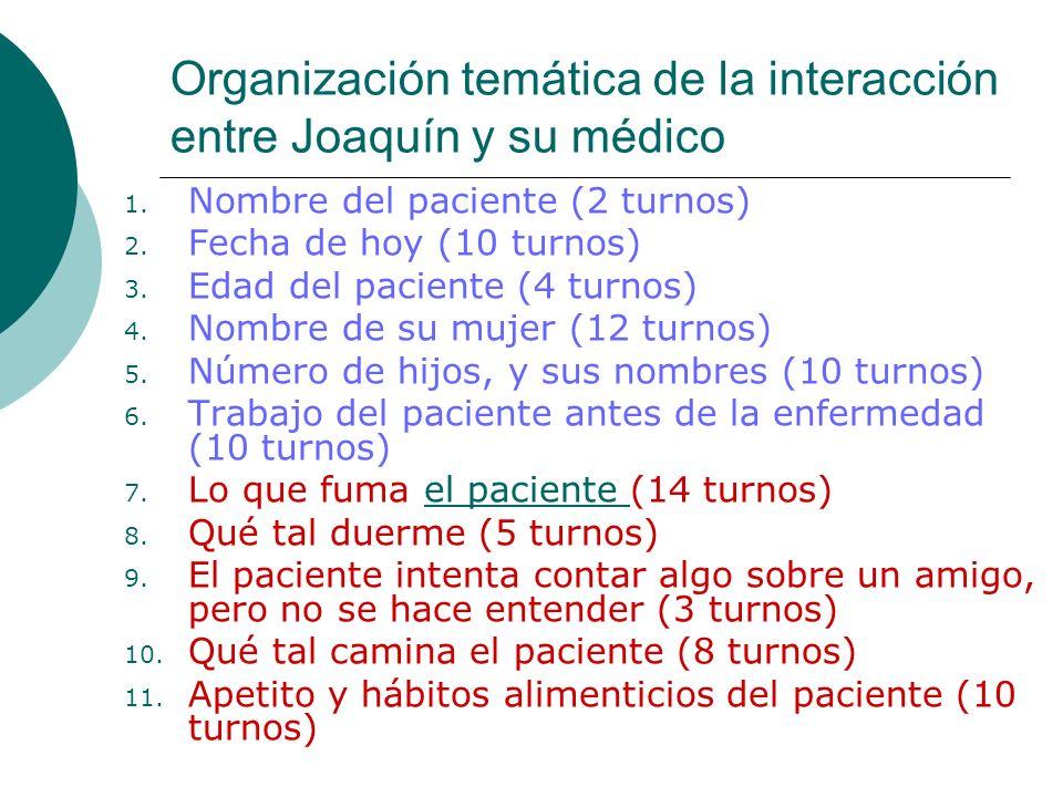 Organización temática de la interacción entre Joaquín y su médico