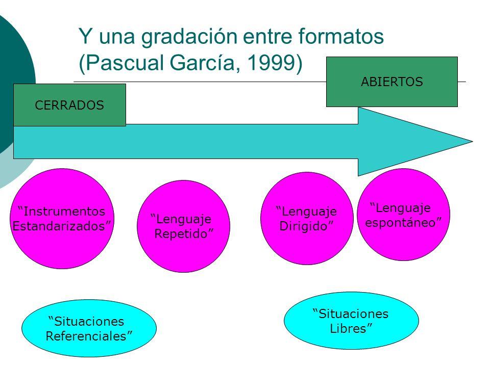 Y una gradación entre formatos (Pascual García, 1999)