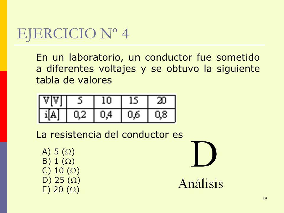 EJERCICIO Nº 4En un laboratorio, un conductor fue sometido a diferentes voltajes y se obtuvo la siguiente tabla de valores.