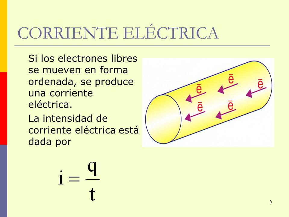 CORRIENTE ELÉCTRICA Si los electrones libres se mueven en forma ordenada, se produce una corriente eléctrica.