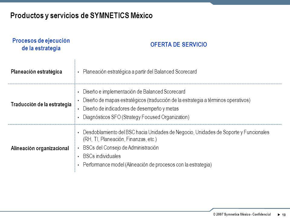 Productos y servicios de SYMNETICS México