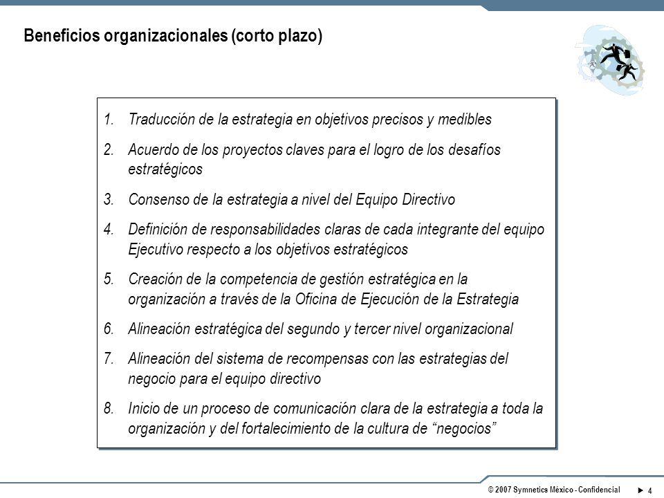 Beneficios organizacionales (corto plazo)