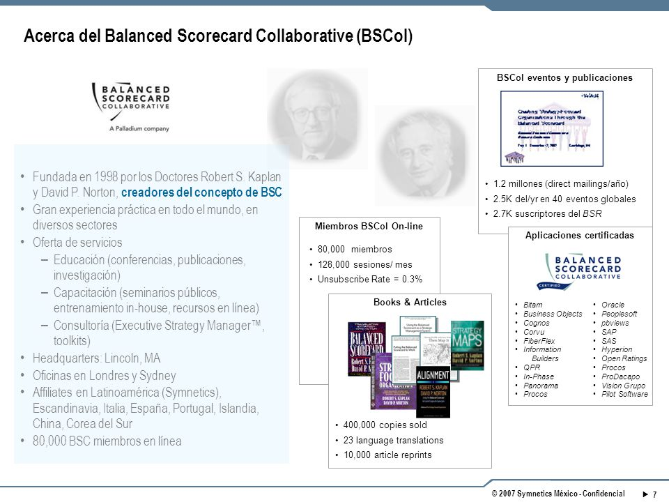 Acerca del Balanced Scorecard Collaborative (BSCol)