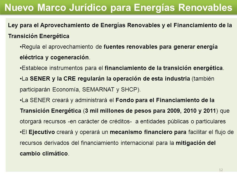 Nuevo Marco Jurídico para Energías Renovables
