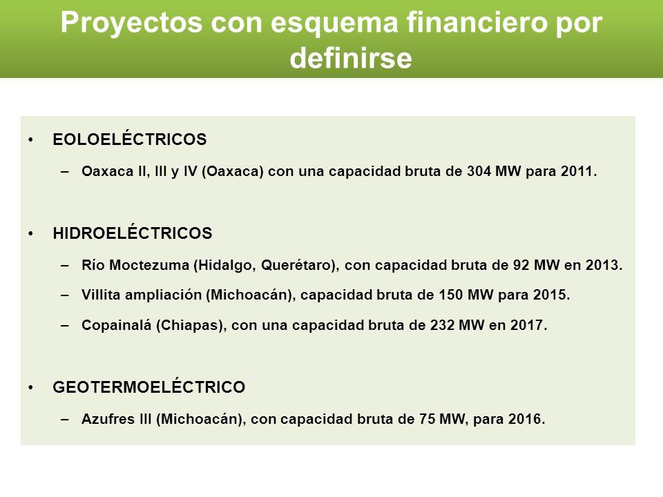 Proyectos con esquema financiero por definirse