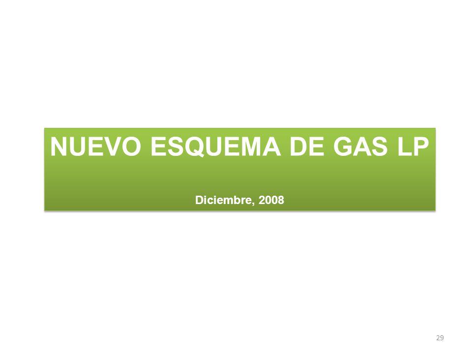 NUEVO ESQUEMA DE GAS LP Diciembre, 2008