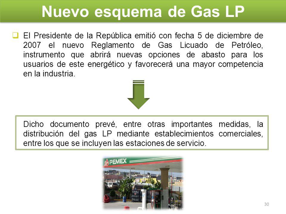 Nuevo esquema de Gas LP
