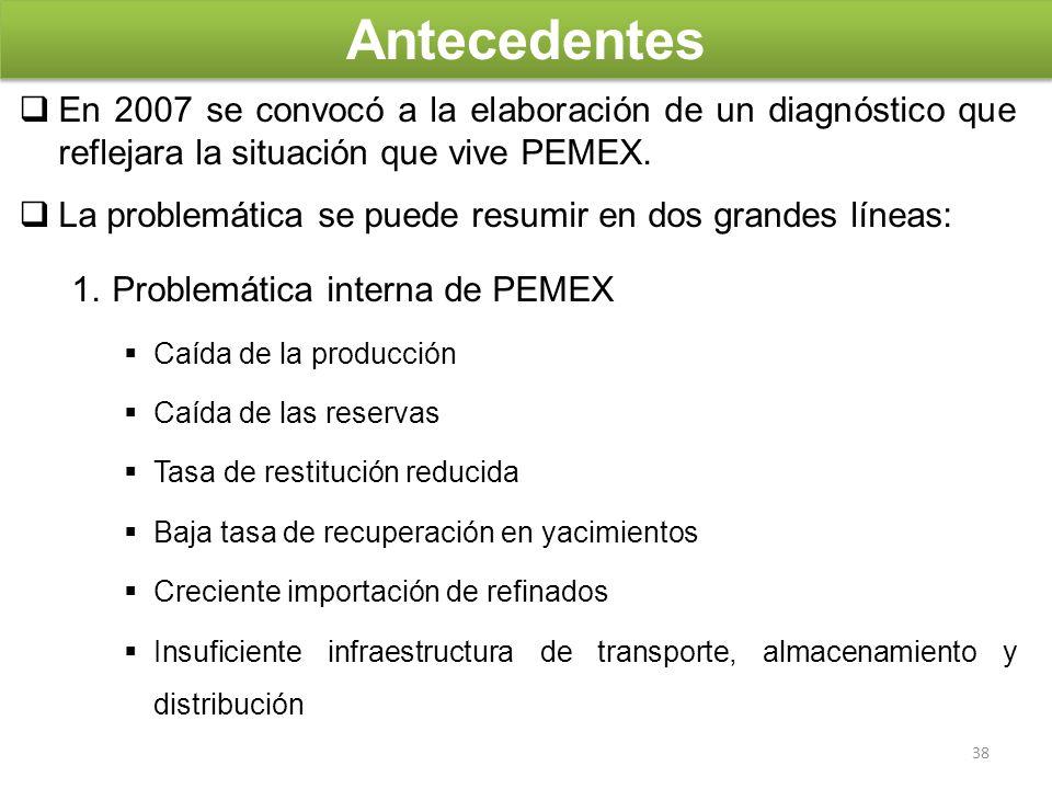 Antecedentes En 2007 se convocó a la elaboración de un diagnóstico que reflejara la situación que vive PEMEX.