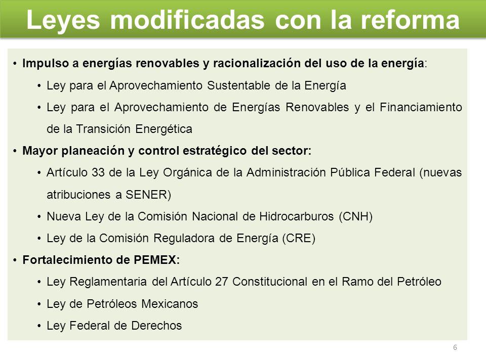 Leyes modificadas con la reforma