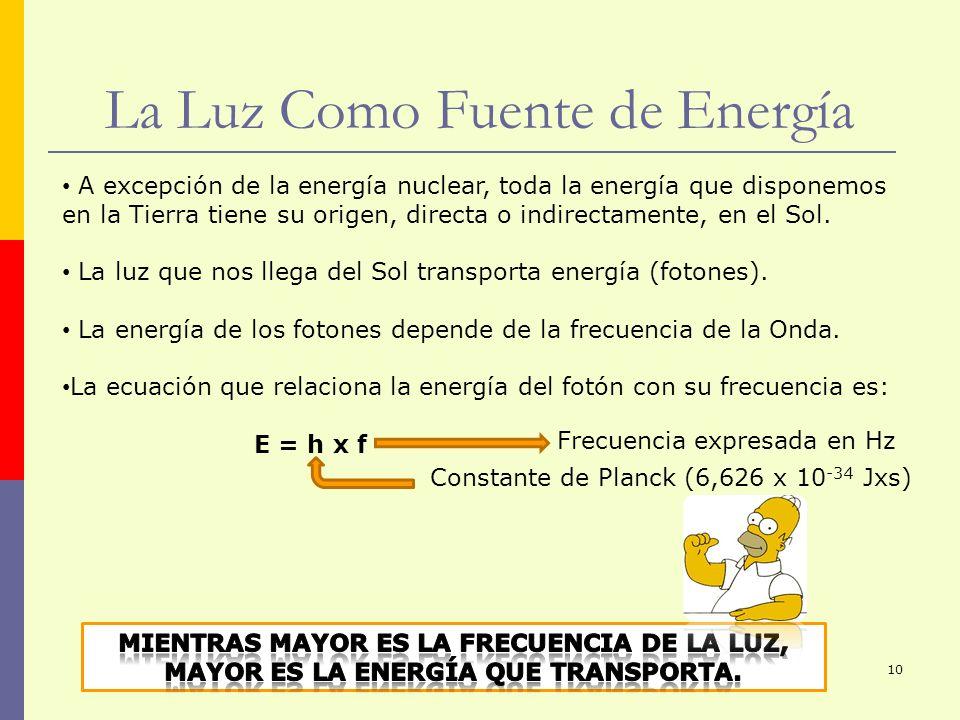 La Luz Como Fuente de Energía