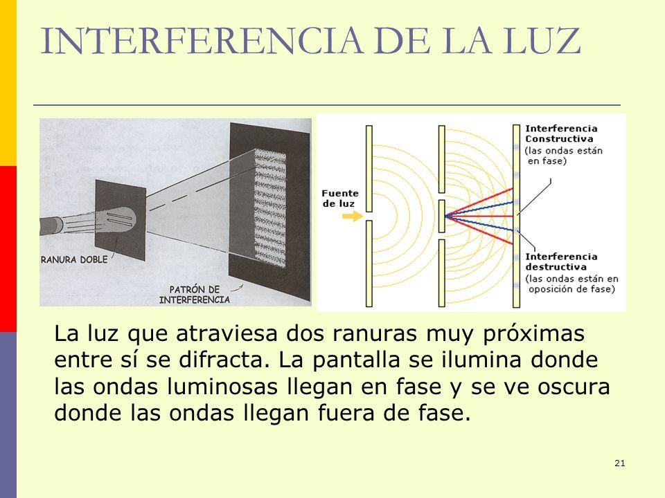 INTERFERENCIA DE LA LUZ