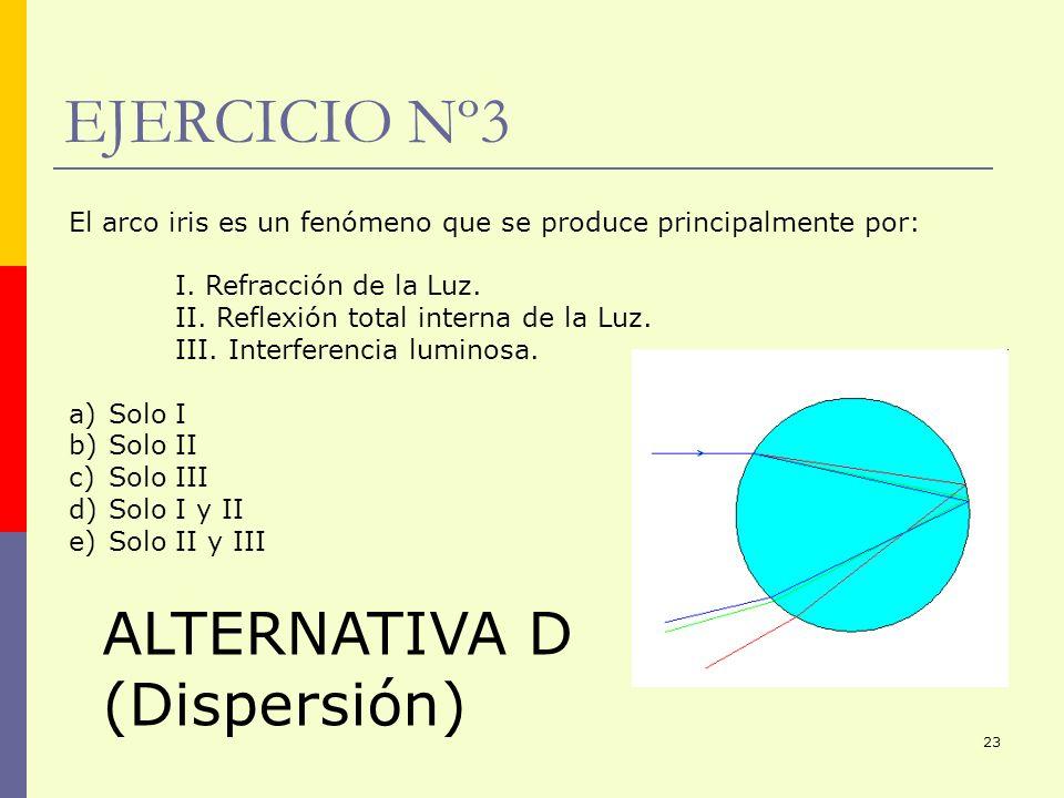 EJERCICIO Nº3 ALTERNATIVA D (Dispersión)