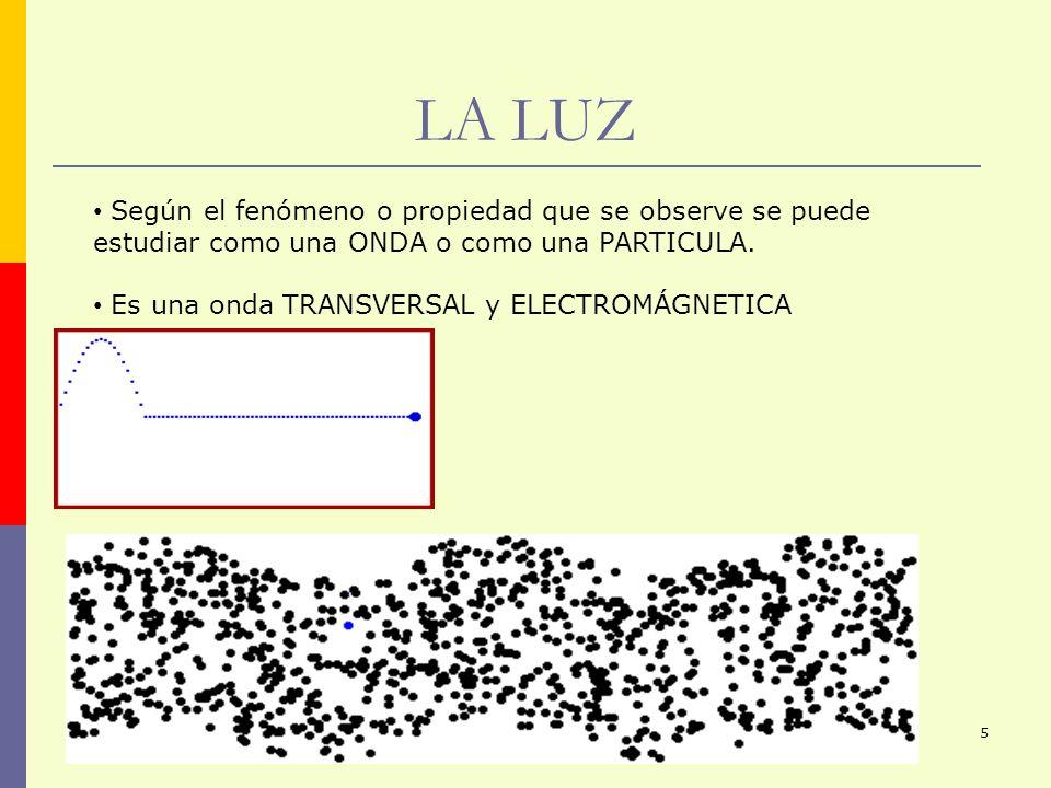 LA LUZ Según el fenómeno o propiedad que se observe se puede estudiar como una ONDA o como una PARTICULA.