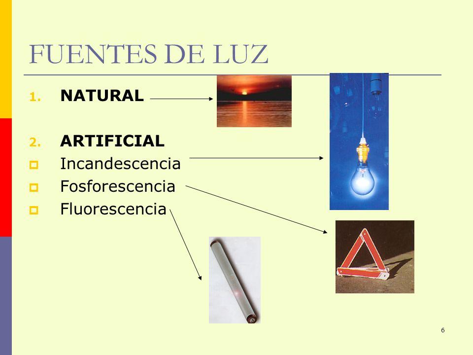 FUENTES DE LUZ NATURAL ARTIFICIAL Incandescencia Fosforescencia