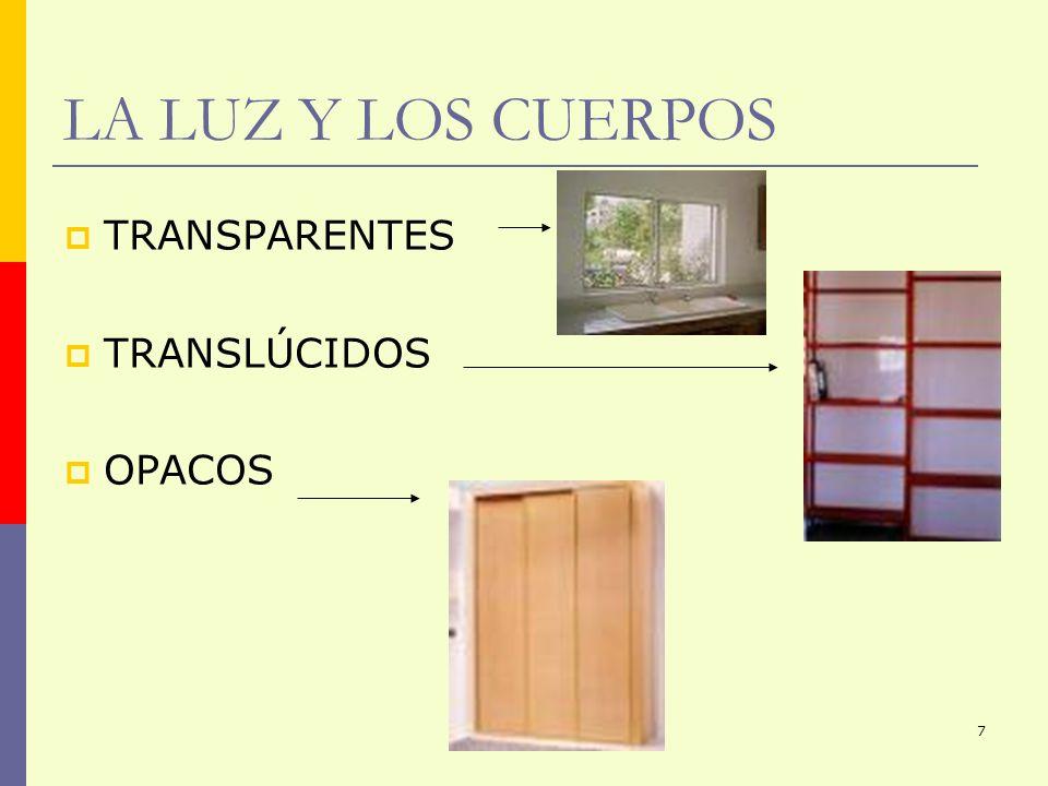 LA LUZ Y LOS CUERPOS TRANSPARENTES TRANSLÚCIDOS OPACOS
