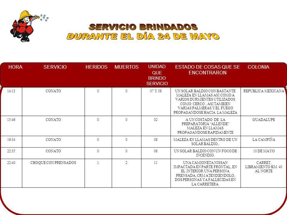 SERVICIO BRINDADOS DURANTE EL DÍA 24 DE MAYO 14:13 CONATO 07 Y 08