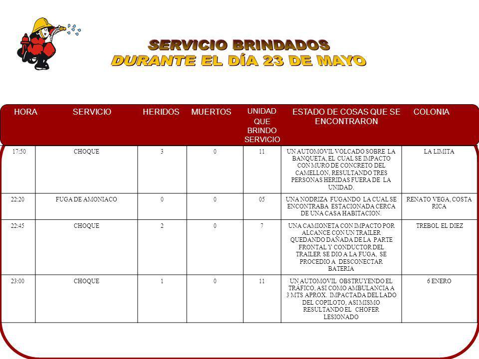SERVICIO BRINDADOS DURANTE EL DÍA 23 DE MAYO 17:50 CHOQUE 3 11