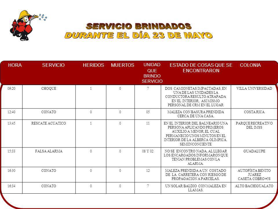 SERVICIO BRINDADOS DURANTE EL DÍA 23 DE MAYO 09:20 CHOQUE 1 7