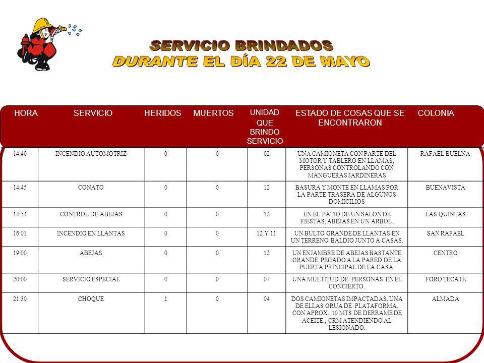 SERVICIO BRINDADOS DURANTE EL DÍA 22 DE MAYO 14:40 INCENDIO AUTOMOTRIZ