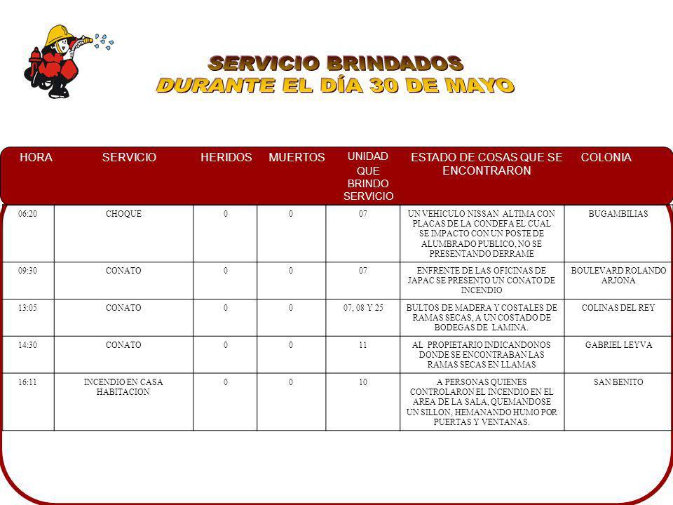 SERVICIO BRINDADOS DURANTE EL DÍA 30 DE MAYO 06:20 CHOQUE 07