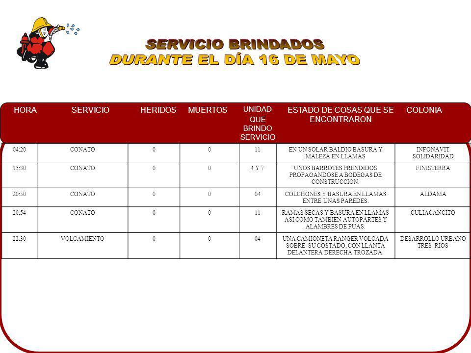 SERVICIO BRINDADOS DURANTE EL DÍA 16 DE MAYO 04:20 CONATO 11