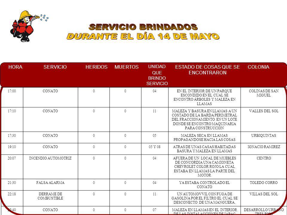 SERVICIO BRINDADOS DURANTE EL DÍA 14 DE MAYO 17:00 CONATO 04