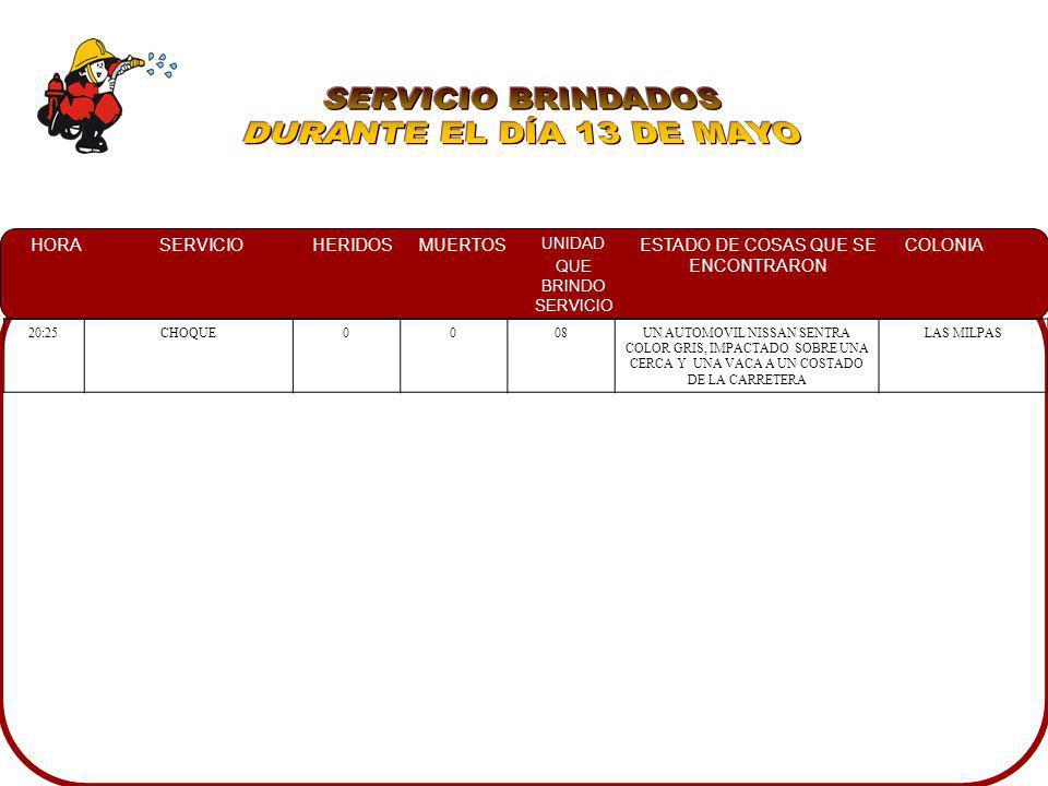 SERVICIO BRINDADOS DURANTE EL DÍA 13 DE MAYO 20:25 CHOQUE 08