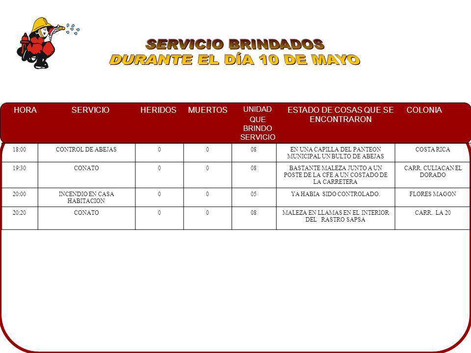 SERVICIO BRINDADOS DURANTE EL DÍA 10 DE MAYO 18:00 CONTROL DE ABEJAS