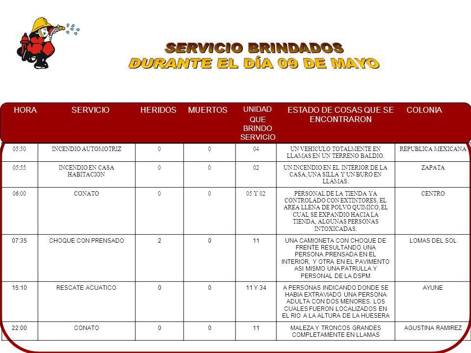 SERVICIO BRINDADOS DURANTE EL DÍA 09 DE MAYO 05:50 INCENDIO AUTOMOTRIZ