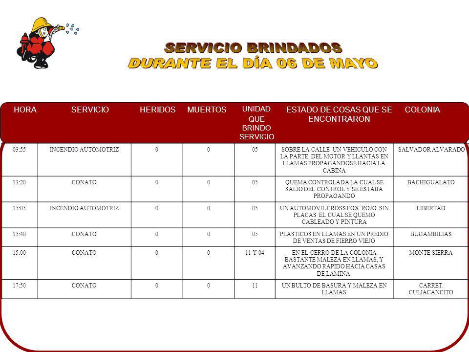 SERVICIO BRINDADOS DURANTE EL DÍA 06 DE MAYO 03:55 INCENDIO AUTOMOTRIZ