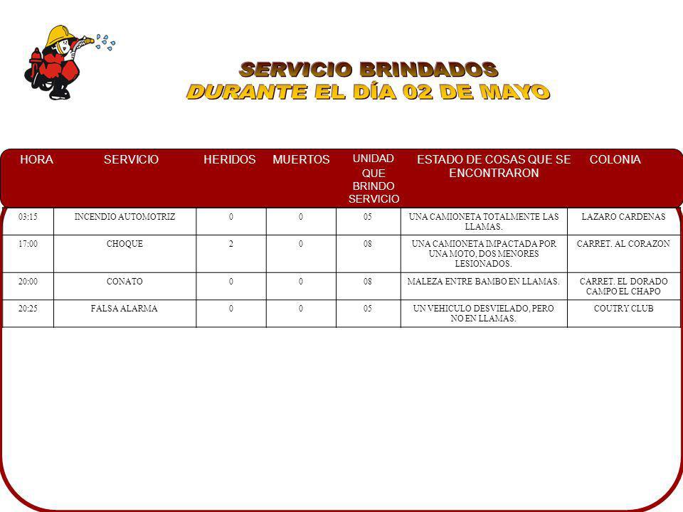 SERVICIO BRINDADOS DURANTE EL DÍA 02 DE MAYO 03:15 INCENDIO AUTOMOTRIZ