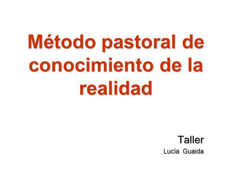 Método pastoral de conocimiento de la realidad