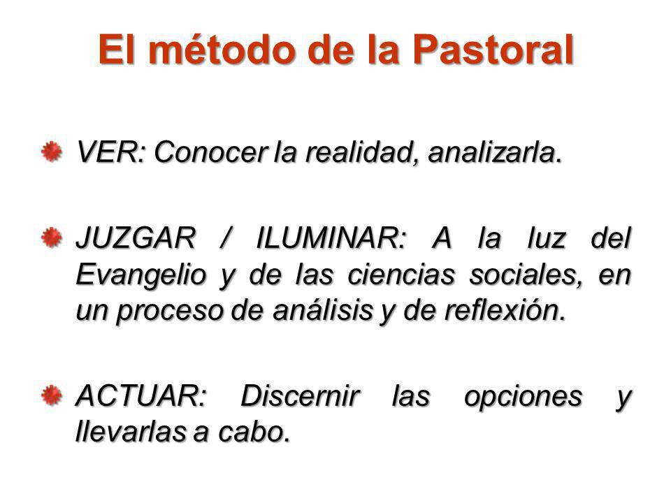 El método de la Pastoral