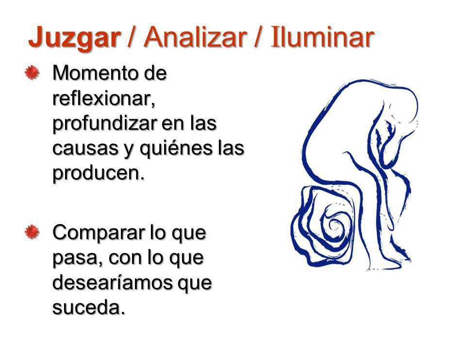 Juzgar / Analizar / Iluminar