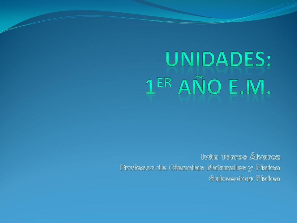 Unidades: 1er Año E.M. Iván Torres Álvarez