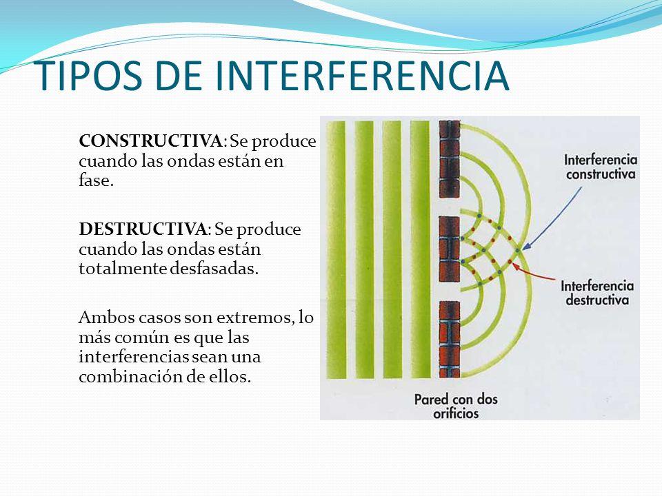TIPOS DE INTERFERENCIA