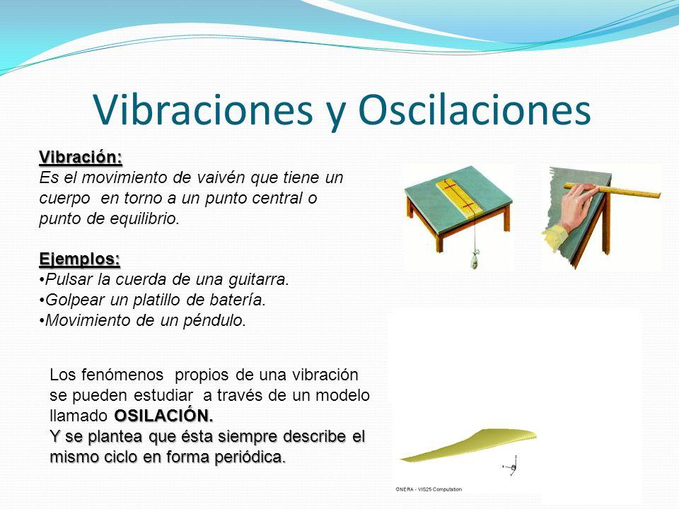 Vibraciones y Oscilaciones