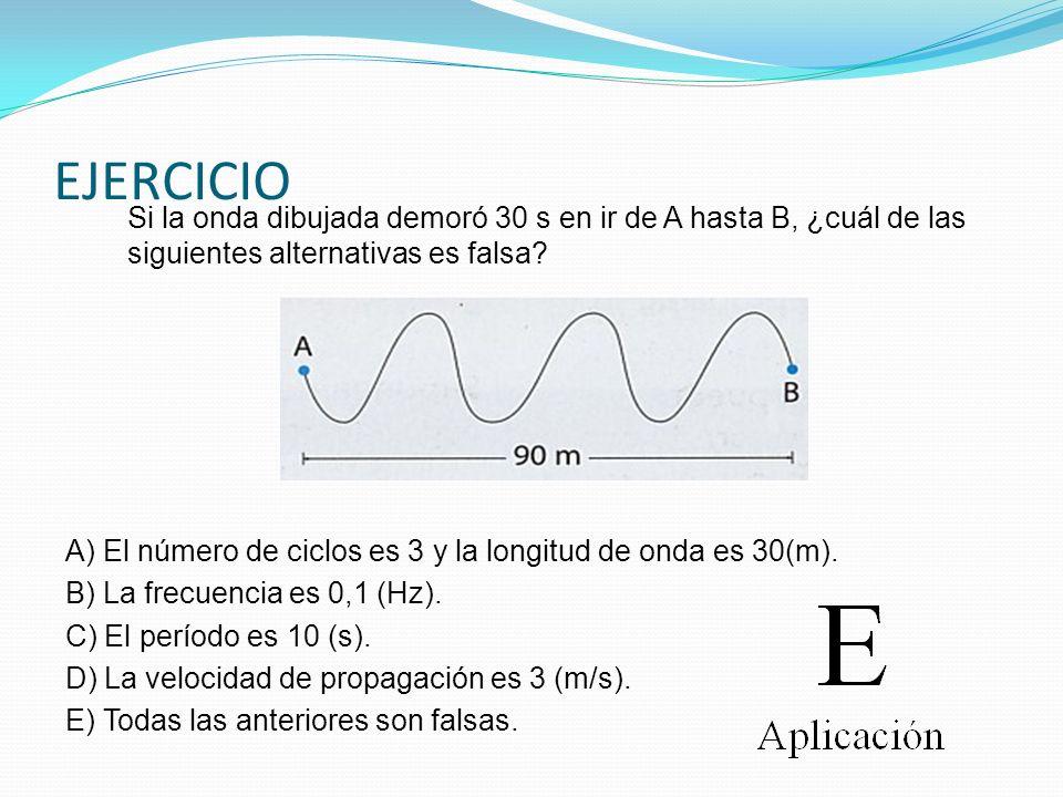 EJERCICIO Si la onda dibujada demoró 30 s en ir de A hasta B, ¿cuál de las siguientes alternativas es falsa