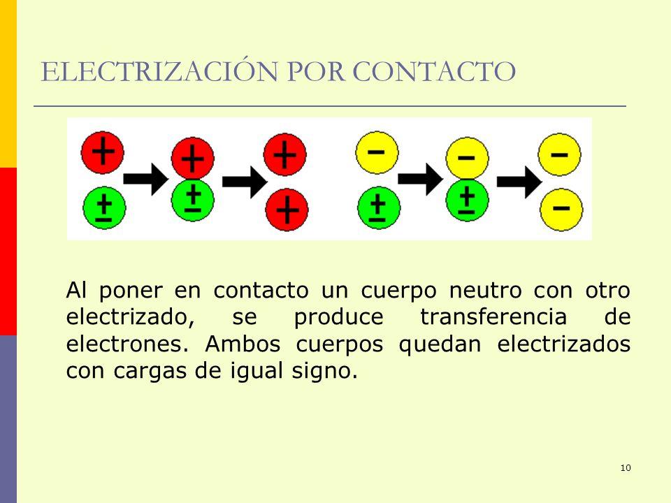 ELECTRIZACIÓN POR CONTACTO
