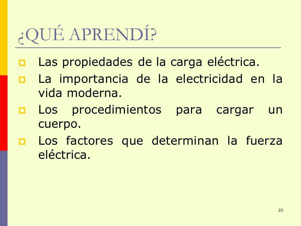 ¿QUÉ APRENDÍ Las propiedades de la carga eléctrica.