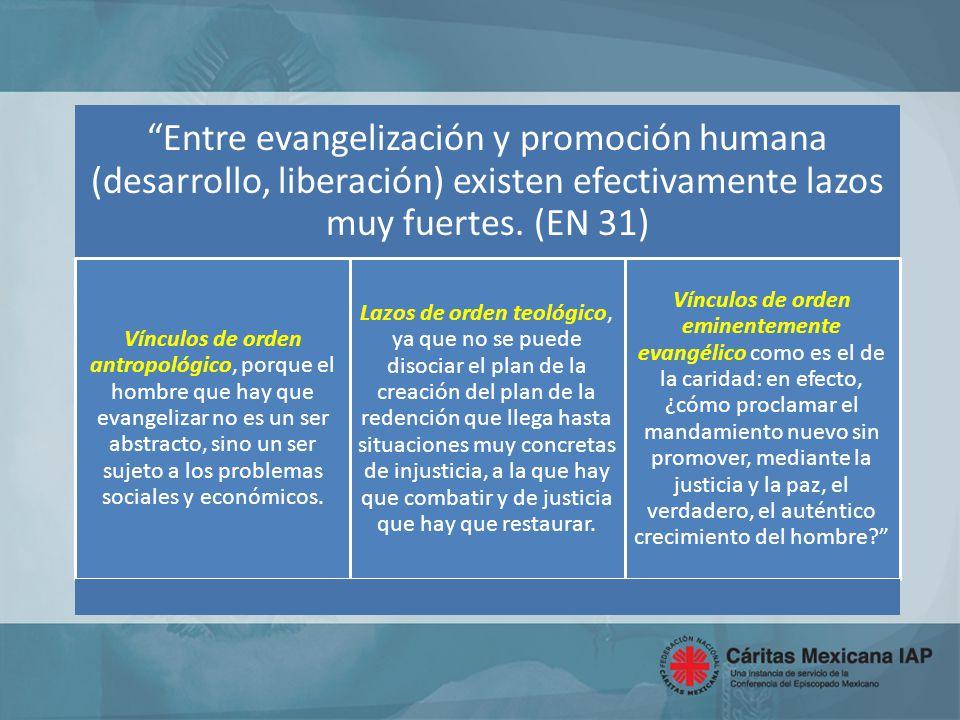 Entre evangelización y promoción humana (desarrollo, liberación) existen efectivamente lazos muy fuertes. (EN 31)
