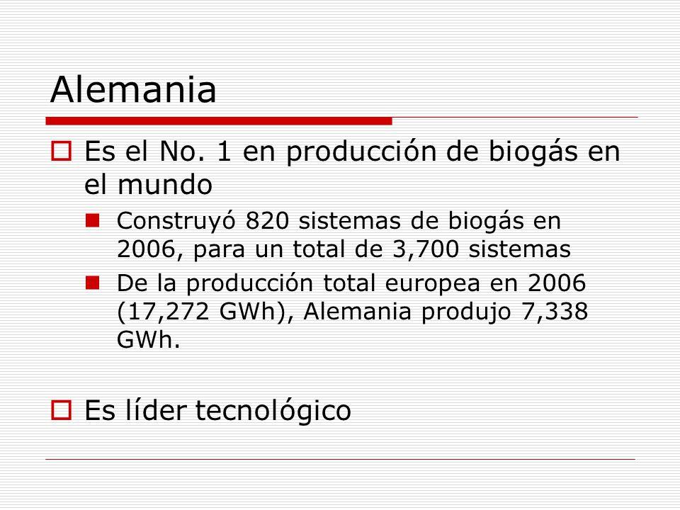 Alemania Es el No. 1 en producción de biogás en el mundo