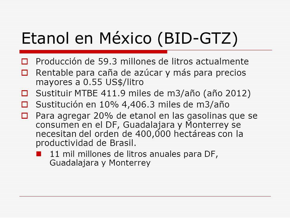 Etanol en México (BID-GTZ)