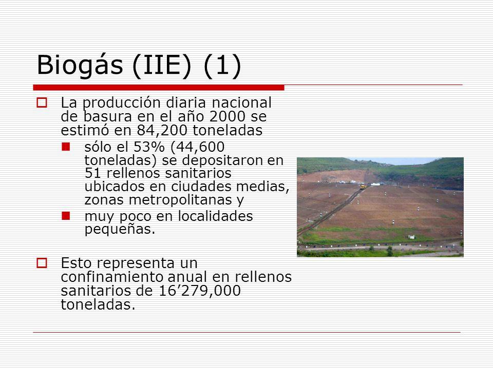 Biogás (IIE) (1) La producción diaria nacional de basura en el año 2000 se estimó en 84,200 toneladas.